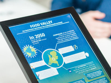 Regio Deal Foodvalley toegekend door kabinet