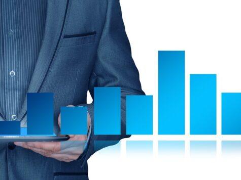 Teller overbruggingsfinanciering voor innovatieve bedrijven staat op 630 miljoen